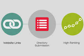 I will create 500 directories for your website