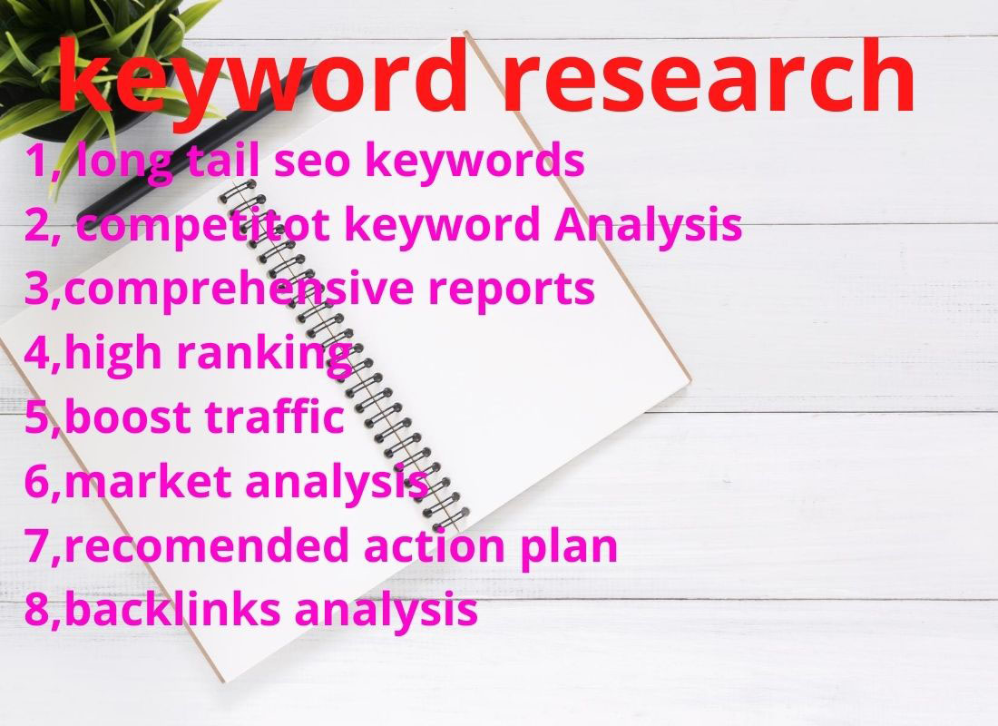 I will do Keyword research is that the backbone of smart SEO