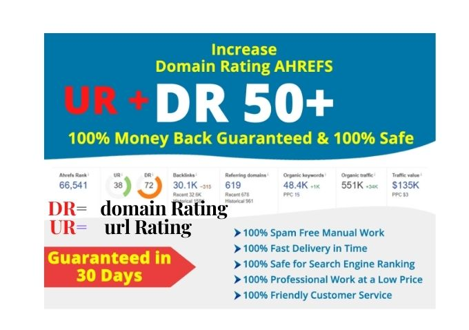 increase domain rating DR and ur url rating on ahrefs to 50 plus