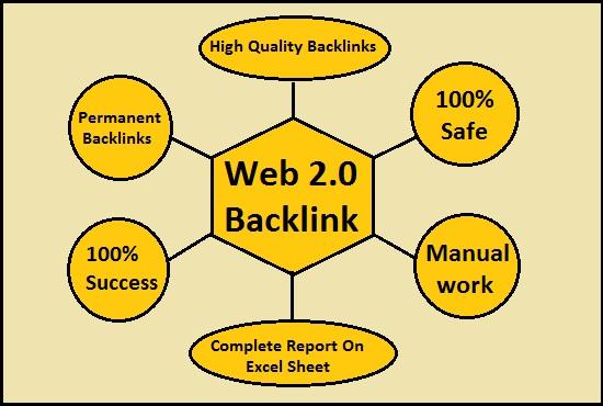 I will give 20 high DA white-hat web 2.0 backlinks