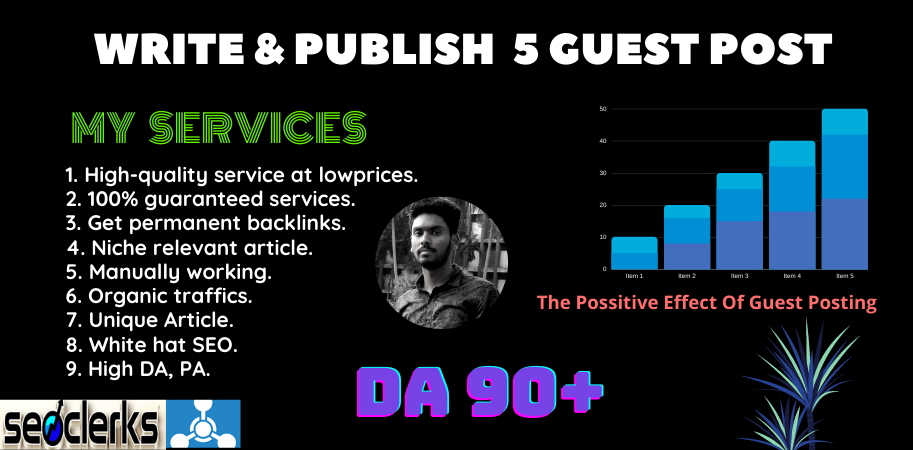 write and publish 5 H.Q. DA, PA Guest Post permanent blog post Backlinks with SEO optimized articles