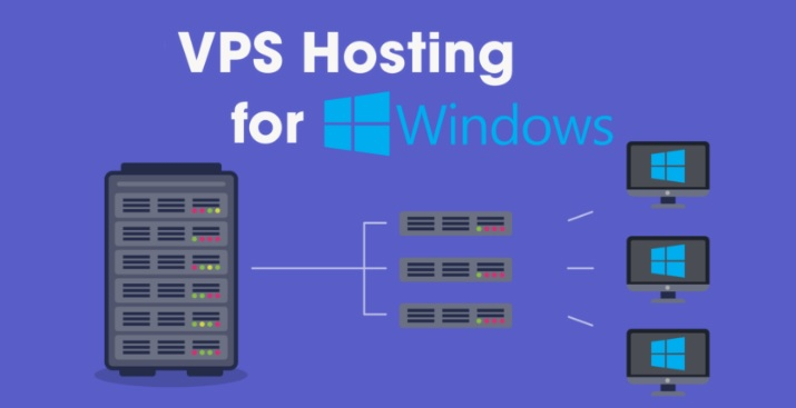 Cheap Dedicated USA Windows VPS
