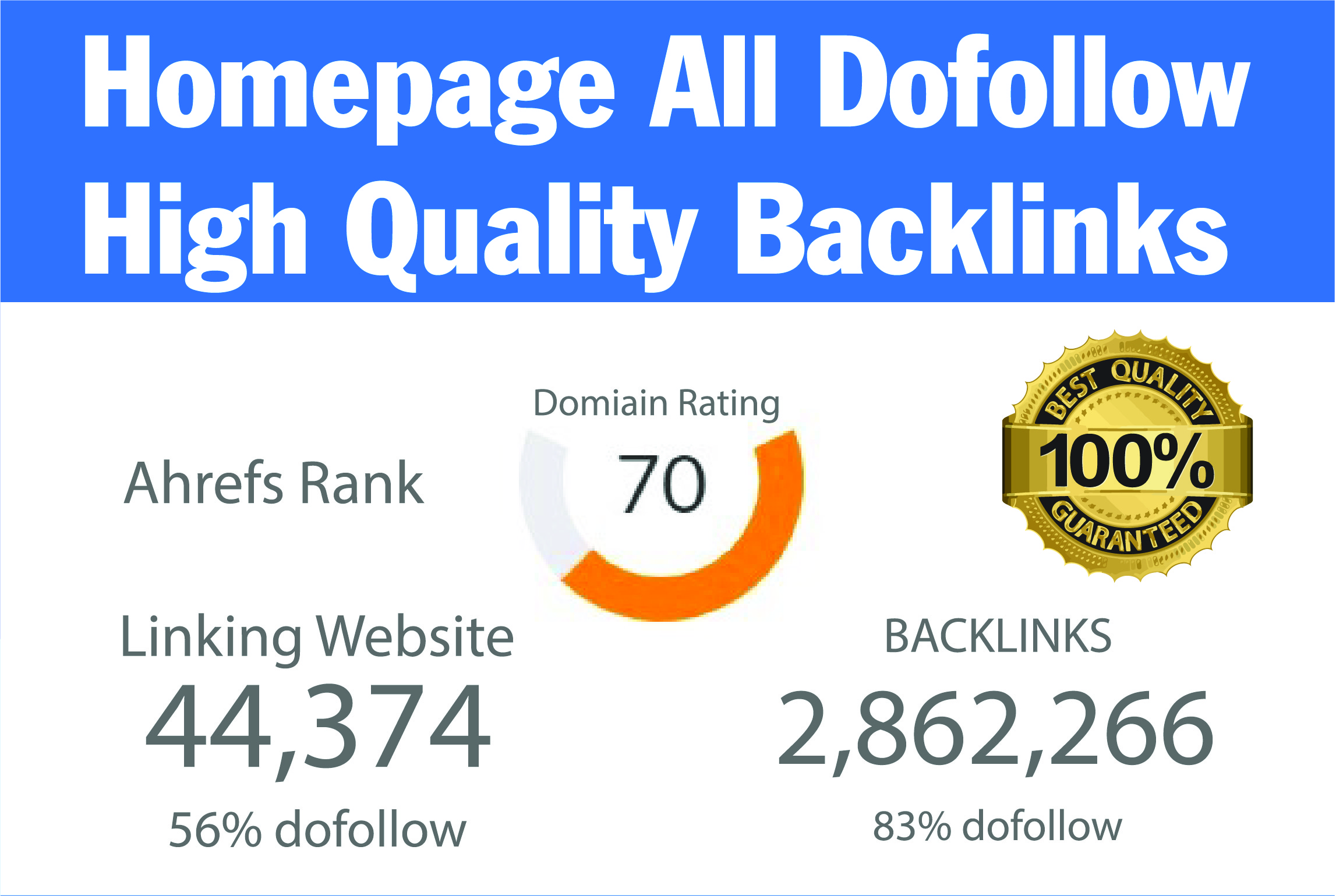 Create 20 Backlinks DR 70 permanent dofollow backlinks for your website