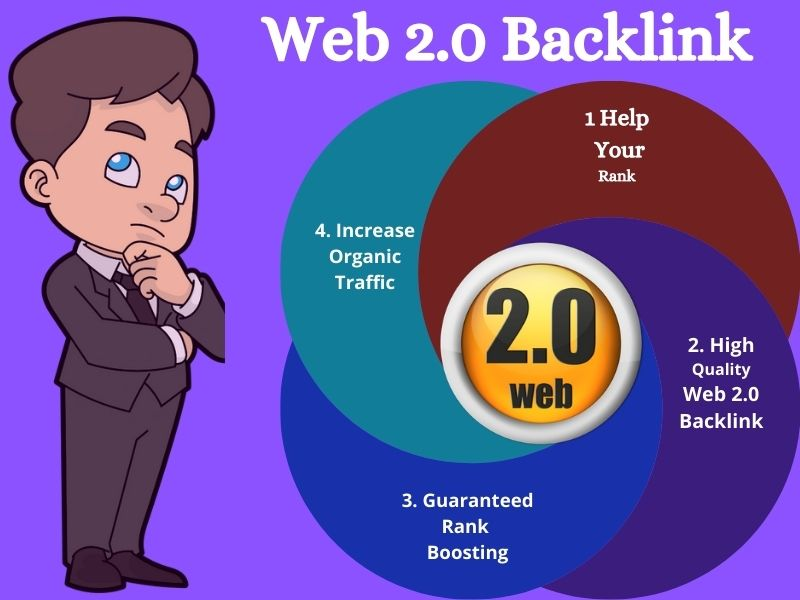 I Will Create 19+ High Authority Do-follow Web 2.0 Backlinks Help For Ranking your website