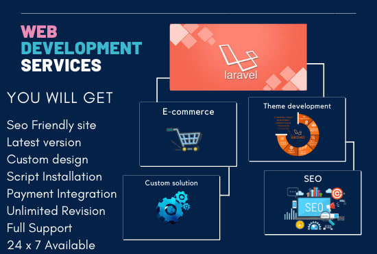 I will develop,  fix or install any PHP laravel website