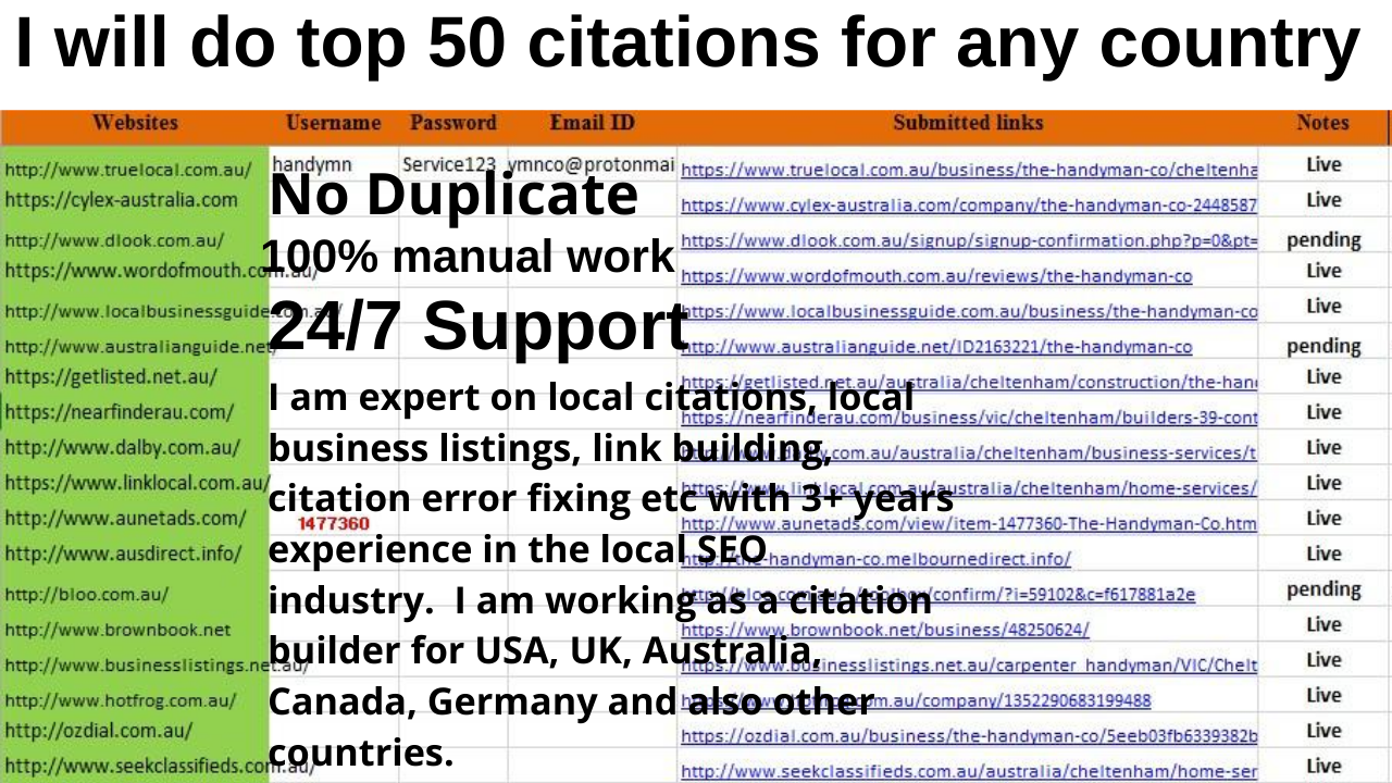 I will do Top 50 citations for Any Country