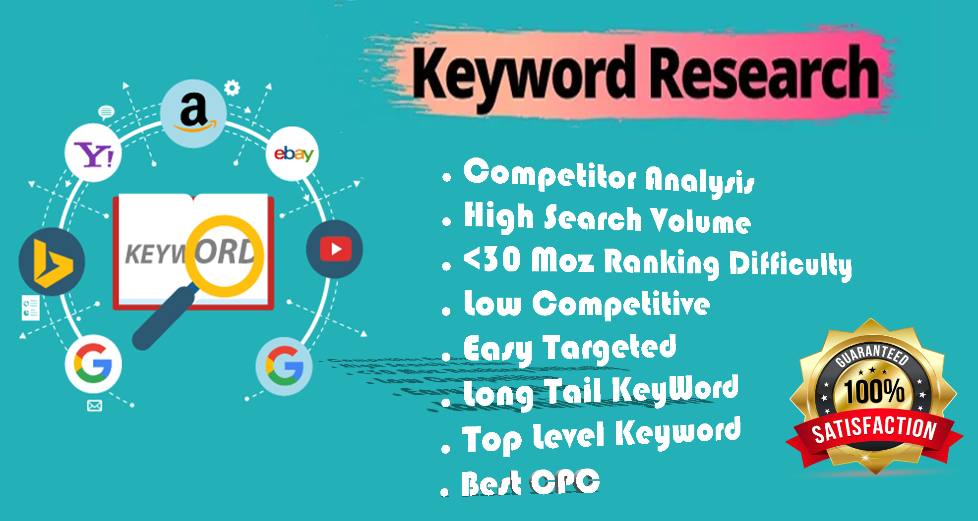 I will find the best keyword research for your targeted niche or business