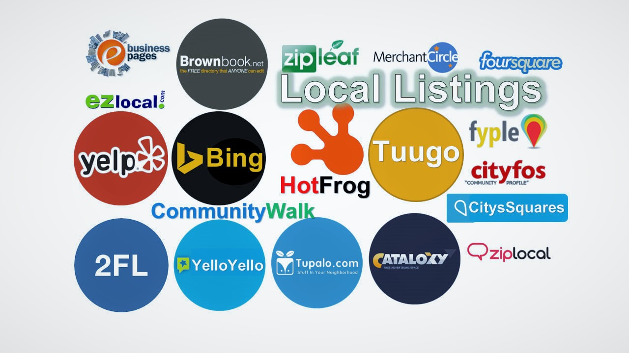 Create top 700 Live local citations Switzerland,  USA,  China,  UK,  UAE,  Canada for any country