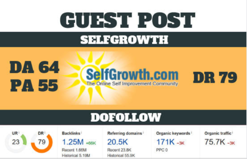 Publish Your Blog On Selfgrowth With Dofollow Link