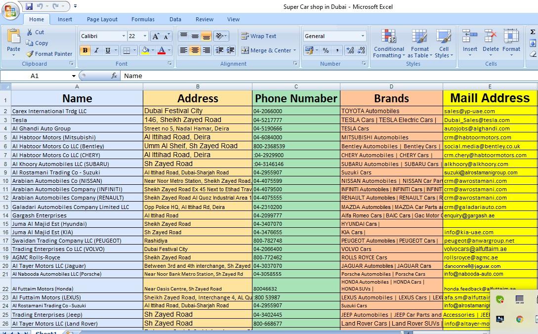 I will do b2b lead generation,  web scraper,  business leads,  and linkedin leads