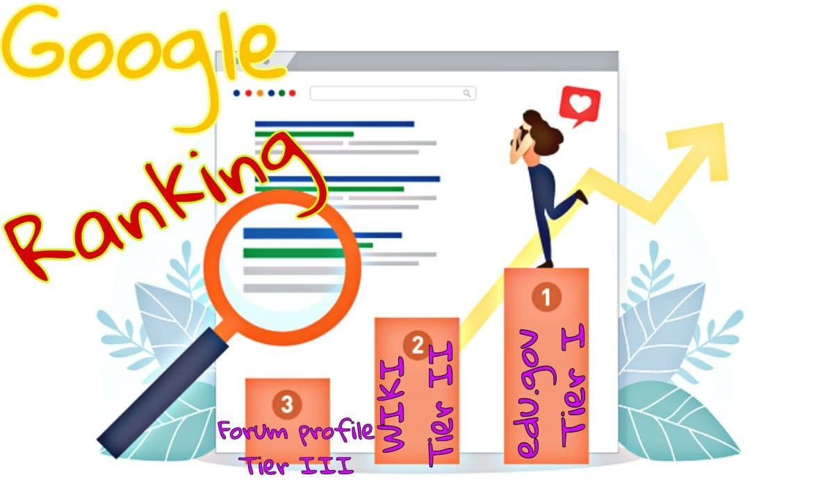 Buy 500+ HQ backlink rank on Google