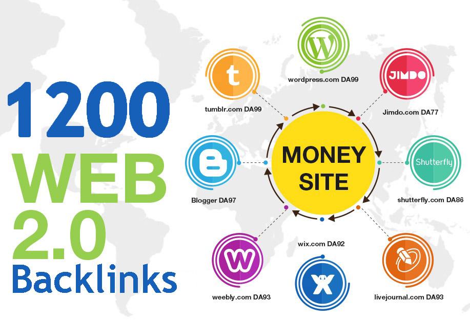 build 1200 web 2.0 High DA PA Backlinks