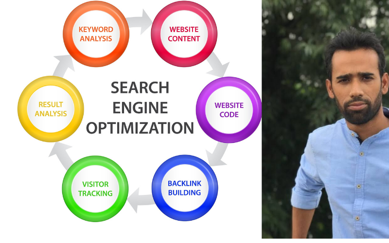 Do expert Rankmath page SEO optimization for wordpress website