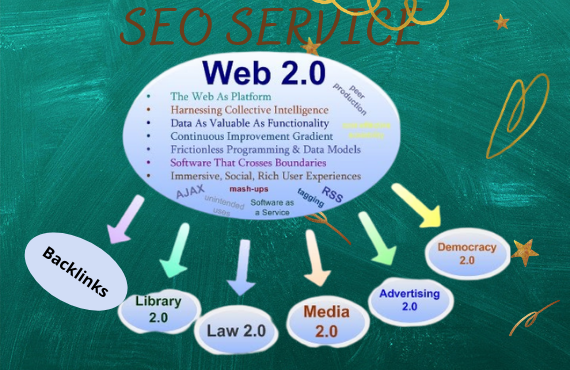 I will create 1 amazing Web 2 0 Blog Post with Backlinks