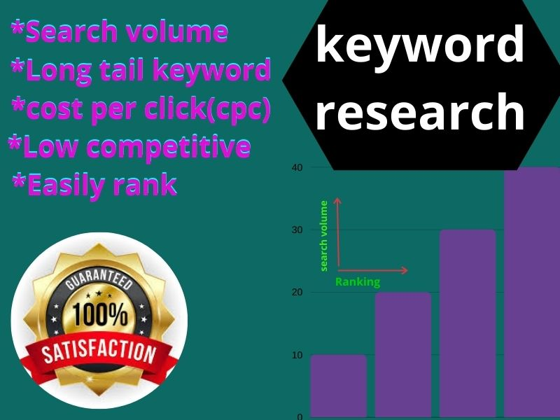 I will do the best keyword research for search engine optimizetion