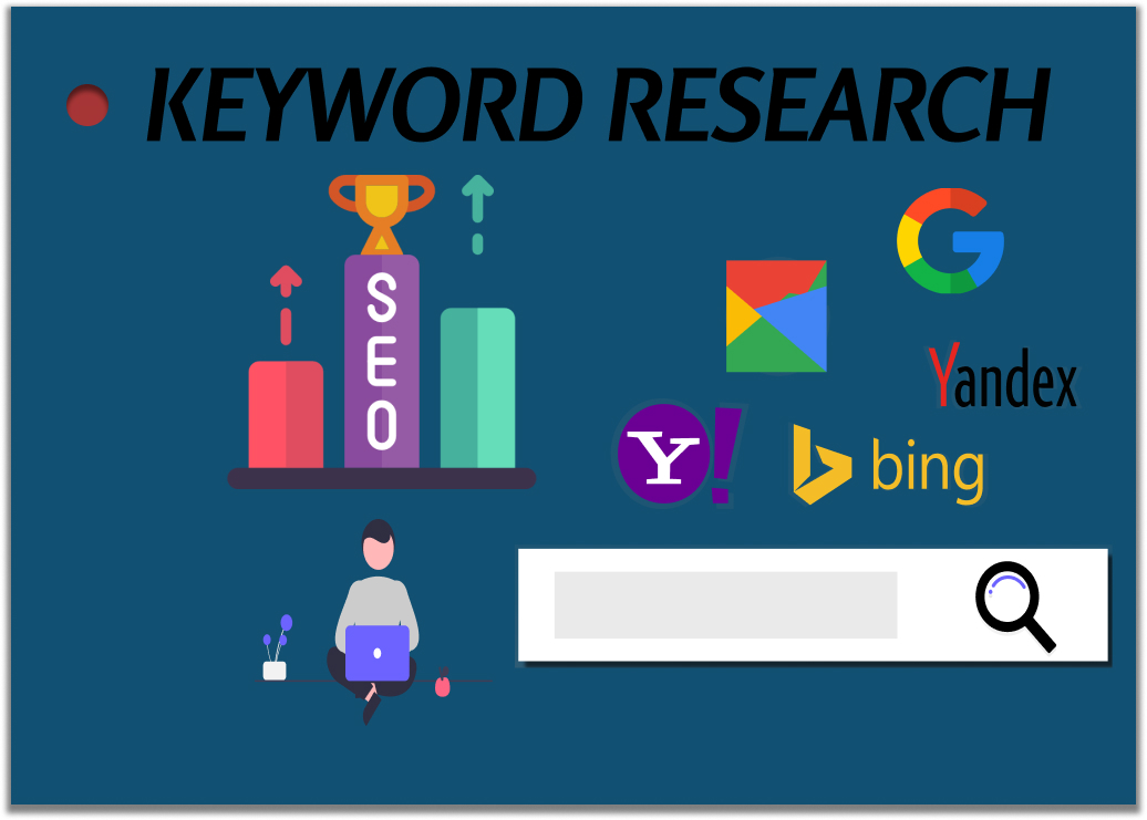 Do the most profitable keyword research for your website