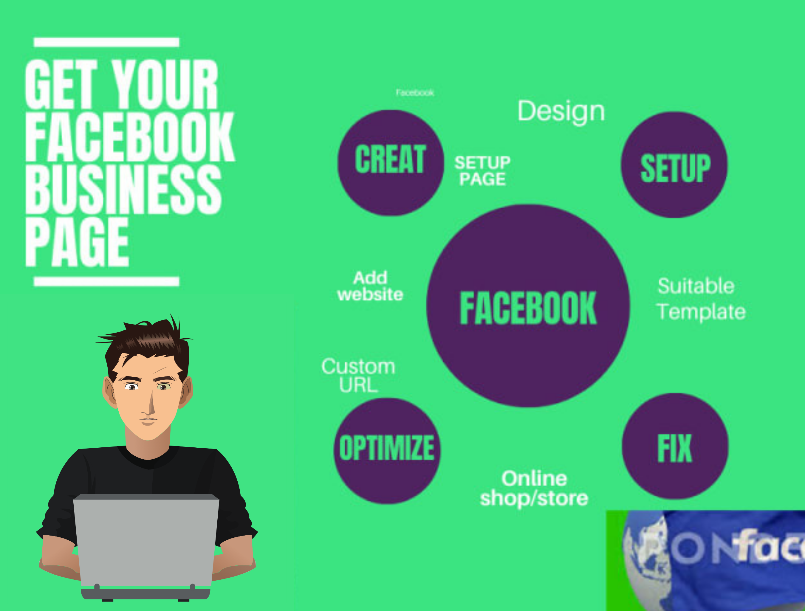 I will setup your facebook business page
