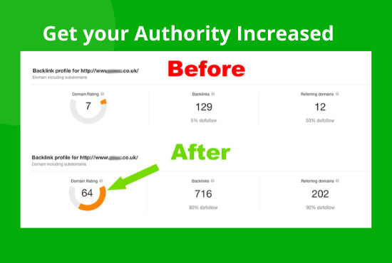 increase ahrefs domain rating DR by SEO authority backlinks