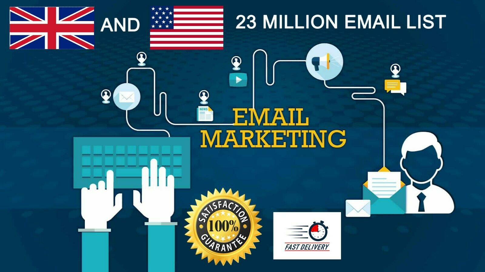 23 Million UK & USA email List for Marketing & Business Targeted Email List