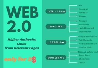 I will Provide 15 H.Q WEB 2.0 Backlinks