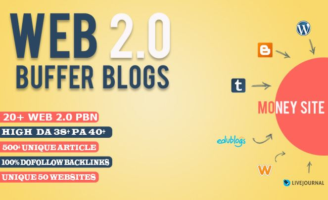 build 20+ backlink with high DA 30+ PA 40+, Dofollow with 20+ unique websitelink