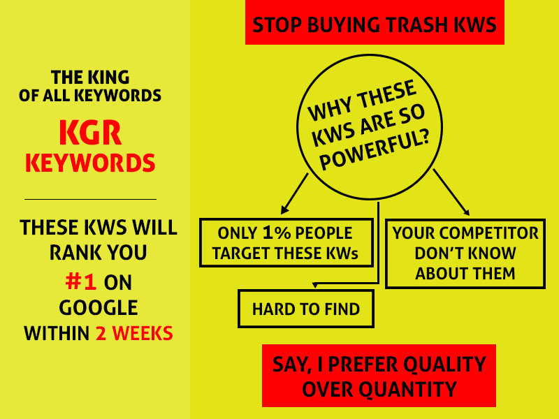 20 KGR Keyword Research for Easy Ranking [Guaranteed]