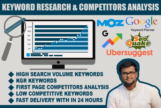 Do profitable SEO Keyword Research,  KGR Keywords and Competitors Analysis
