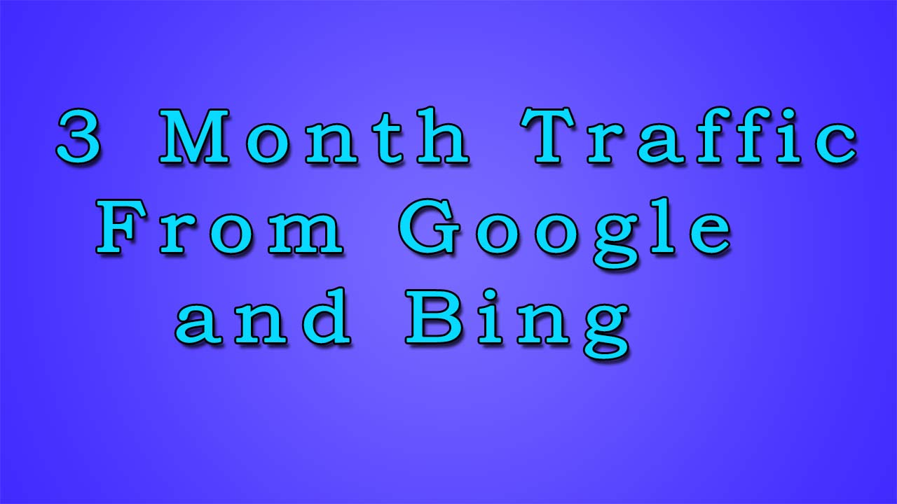 3 Months Keyword Targeted Promotion From Google