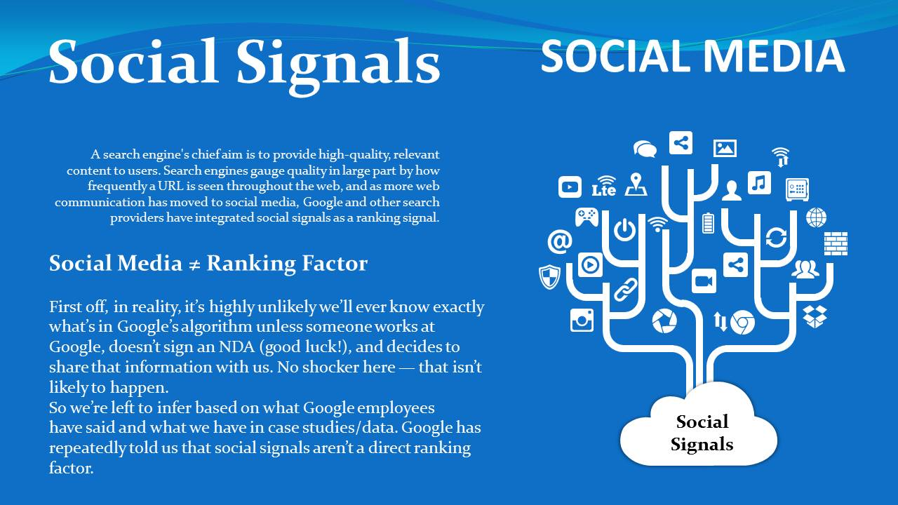 Oranic 25000 Pinterest Share Social Signals PR10 Split Available Backlink Important For SEO Ranking