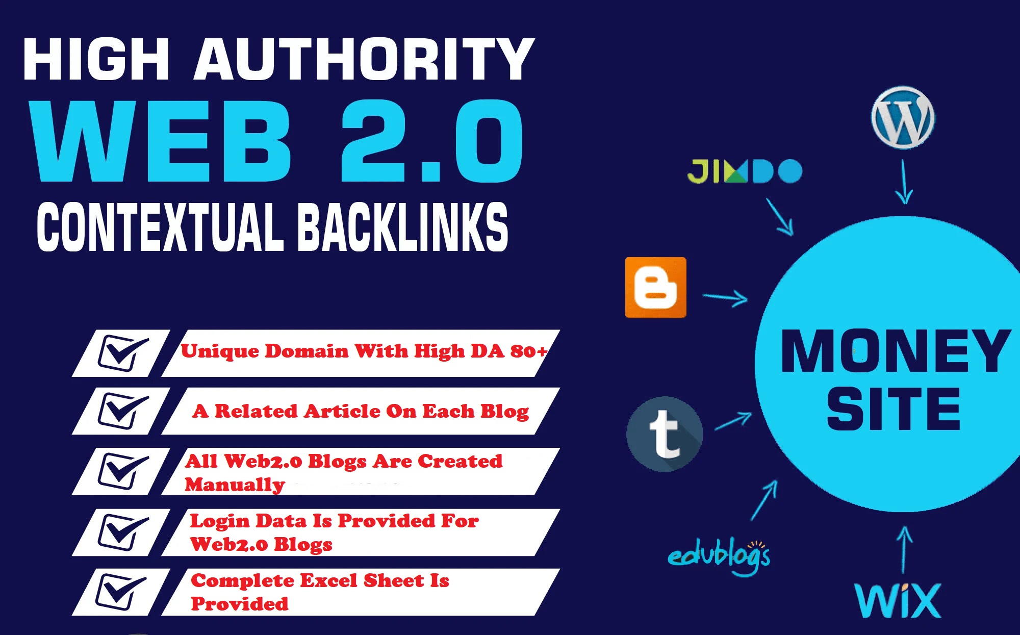 I Will Build 20 Contextual Web2.0 High Quality SEO Dofollow Manual Backlinks