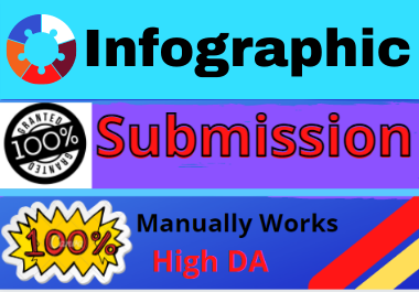 20 infographic submission high authority permanent natural dofollow backlinks