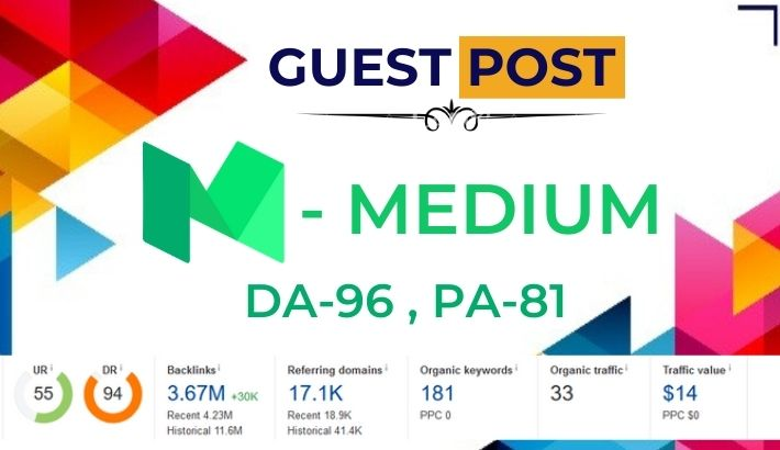 Write and Publish Google Index Guest Post on Medium. com - DA 96 PA81