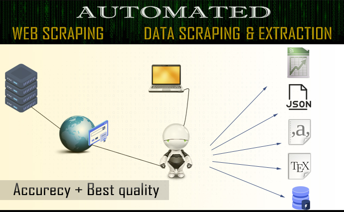 I can do web scraping,  data scraping,  and data extraction on any web site as per the requirement