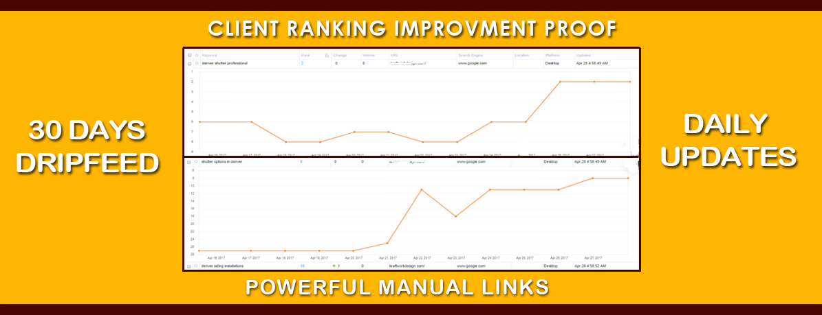 Rank Your Website,  30 Days SEO Backlinks Manually