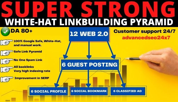 POWERFUL WHITE-HAT SEO LINKBUILDING PYRAMID to Boost Your Website ranking