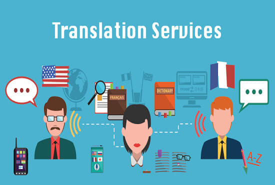 I will professionally translate from english to spanish,german and urdu and vice versa