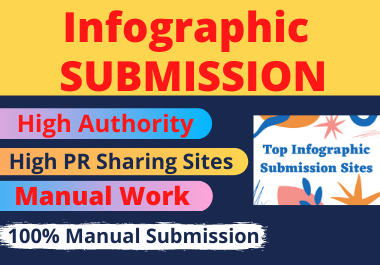 20 Infographic image submission high authority sharing website must rank website
