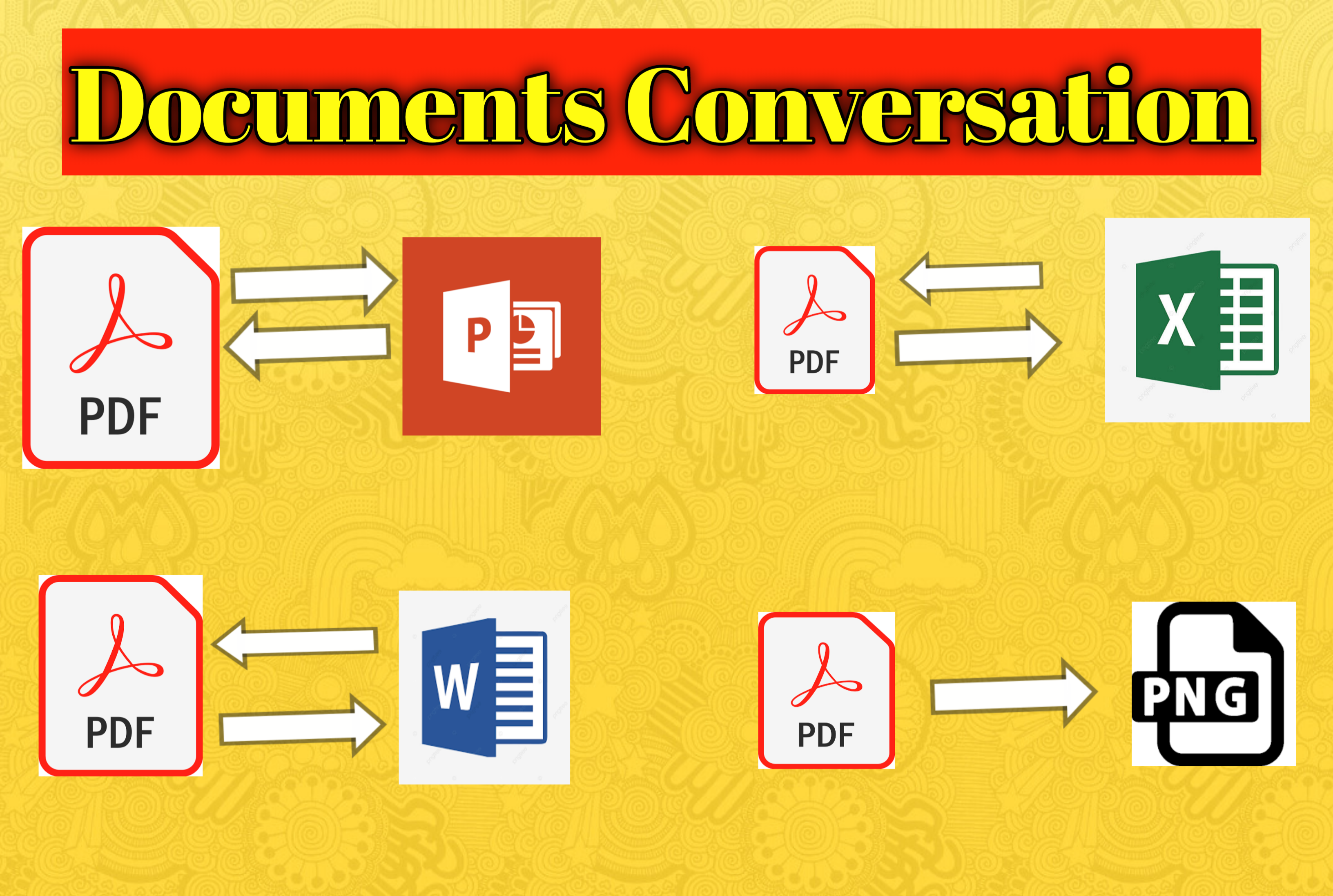 I Will Convert PDF file to word. excel,  PowerPoint And Much More