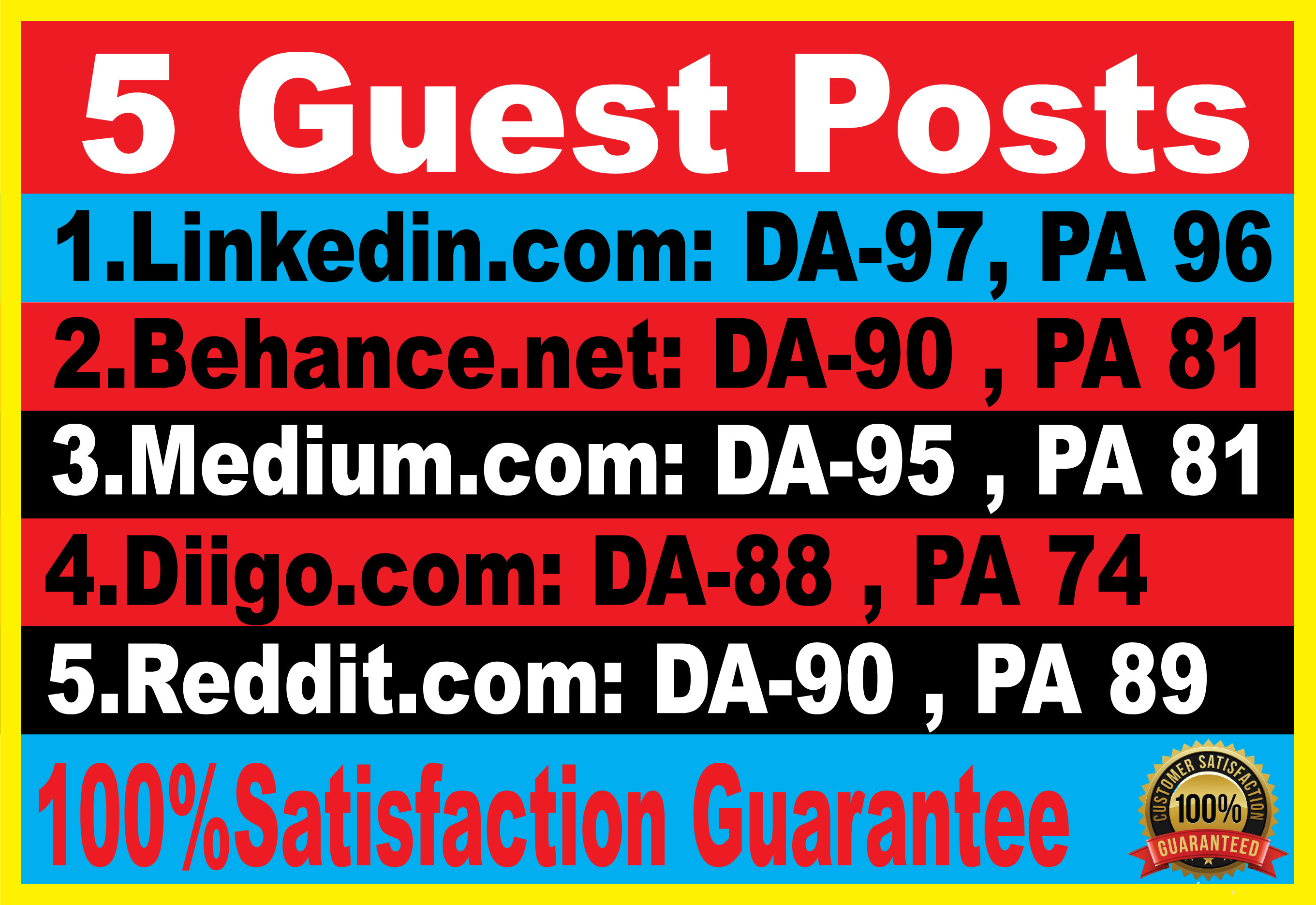 Publish 5 Guest Posts on Linkedin, Behance, Medium, Diigo, Reddit - High DA90 & PA89