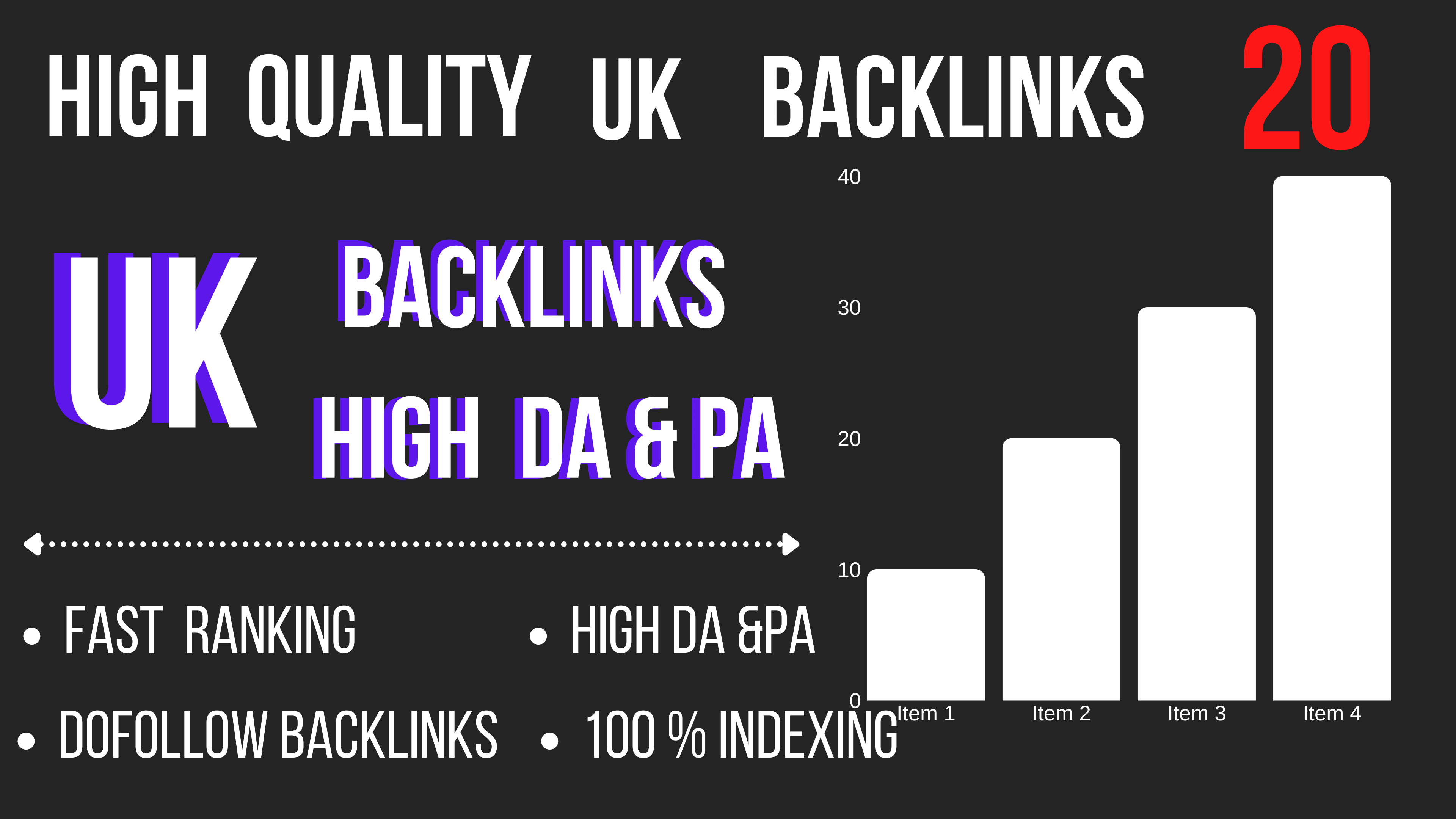 Manually Create 20 High Quality UK Backlinks High DA and PA Sites