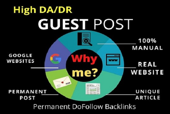 publish 20 high quality guest post with dofollow backlink.
