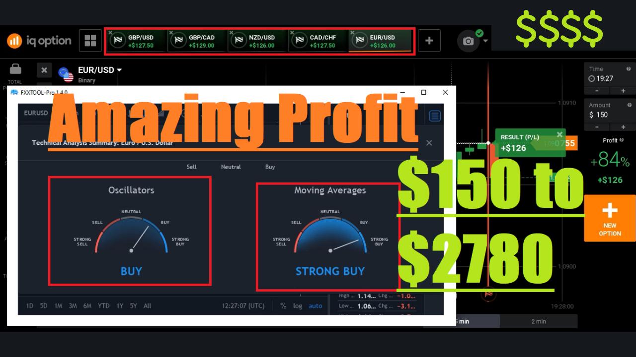 Make Money Using Scalping Bot Forex Strategy