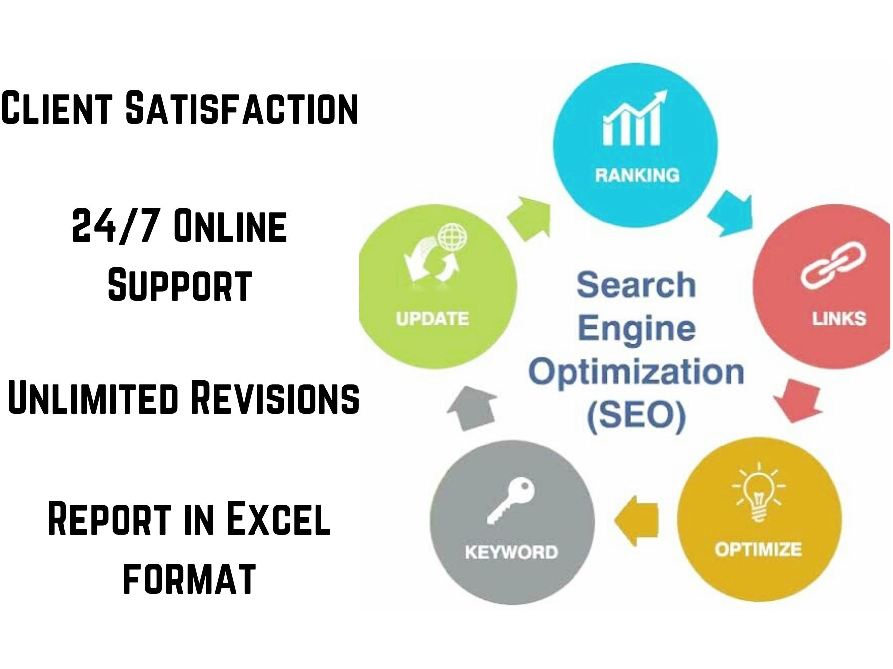 I will do in-depth SEO Keyword analysis and On page SEO