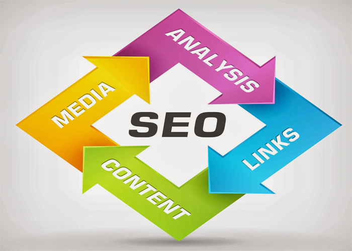 Create Manual Backlinks 4 DA80, 10 DA60, 16 DA40, 16 DA30, 20 DA20 Dofollow Blog Comments on Actual Page