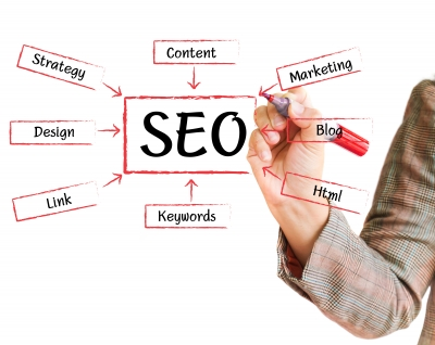 nuke your Site with SEnuke X for over 1100 Top Quality Backlinks on High Page Rank Sites Buy 4 Get 1 Free