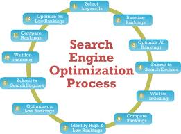 increase-domain-authority-amp-make-natural-backlink-profile-60xpr3-plus