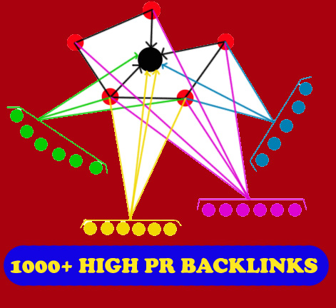 Create 1000+ Drip backlinks with Linkwheel+Bookmarks+Wiki+Profiles