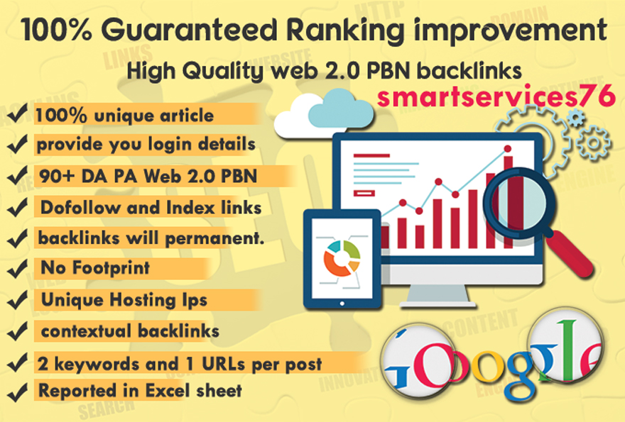I will do 5 Web 2.0 Contextual Backlinks with unique Content and you will see Good SERP