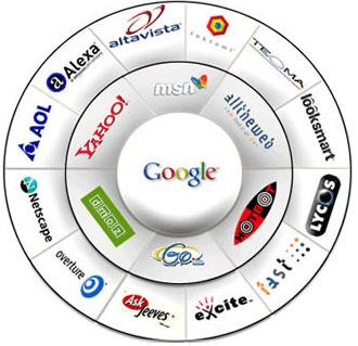 I will ping and submit your WEBSITE OR BLOG to over 1800 search engines