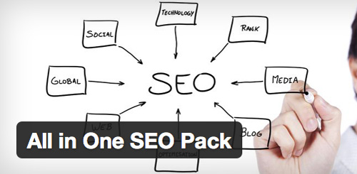 ALL IN ONE. BEST SEO MONSTER PACKAGE